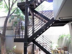 非常階段です!