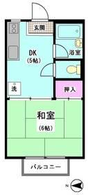 ジョイントファミーユA棟 201号室