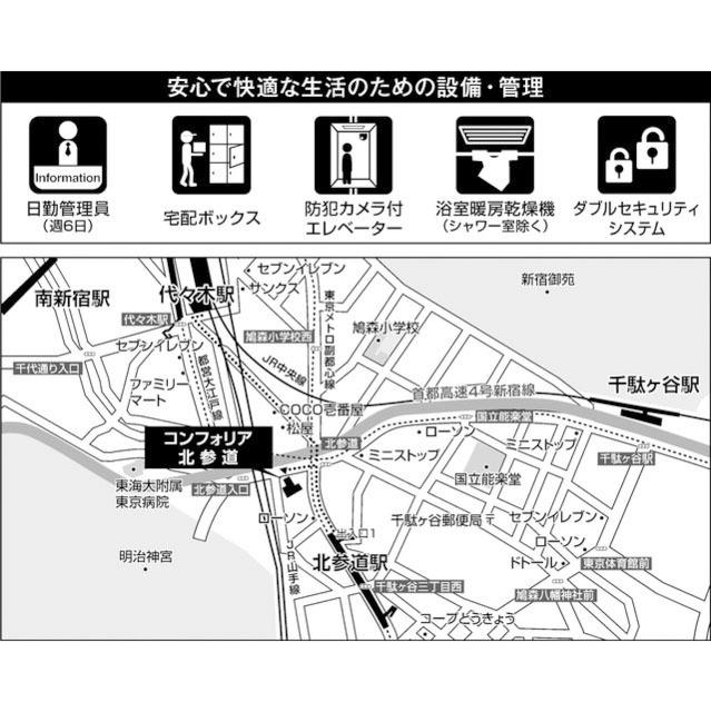 コンフォリア北参道案内図