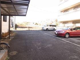 敷地内にはゆったり駐車場♪