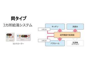 2LDK 60.1平米 6.1万円 香川県高松市春日町