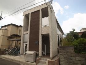 京成大久保駅より徒歩9分!