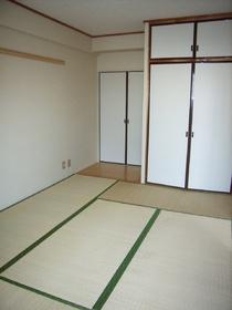 リヴェール多摩川 403号室