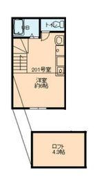 コルモ羽田 201号室