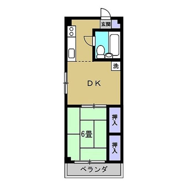 DK7.5 和6
