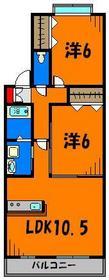 ペットと住めるステキなお部屋☆