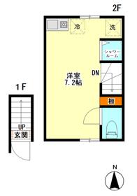 pino京急蒲田 201号室