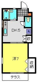妙蓮寺駅 徒歩7分1階Fの間取り画像