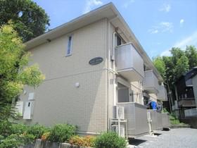 柿生駅 バス9分「麻生不動入口」徒歩4分の外観画像