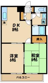 ★タウンハウジング鷺沼店★