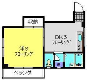 ヴェルディ中原3階Fの間取り画像