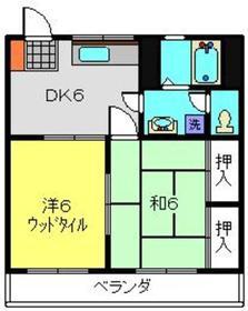 新川崎駅 徒歩33分3階Fの間取り画像
