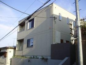 PREGIO OKUSAWAの外観画像