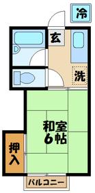 コーポ南田1階Fの間取り画像