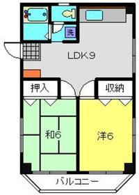 武蔵新城駅 徒歩12分2階Fの間取り画像