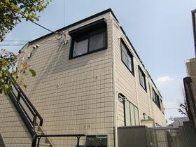 新代田駅 徒歩3分の外観画像