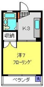 武蔵小杉駅 徒歩11分1階Fの間取り画像