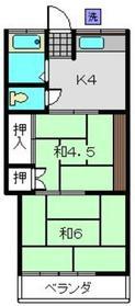 日吉本町駅 徒歩15分1階Fの間取り画像