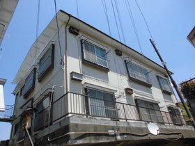 菊名駅 徒歩26分の外観画像