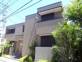 立川駅 徒歩11分の外観画像