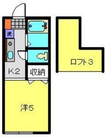 アクア和田1階Fの間取り画像