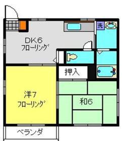 武蔵中原駅 徒歩13分2階Fの間取り画像