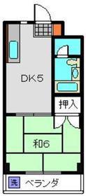 新丸子駅 徒歩6分1階Fの間取り画像