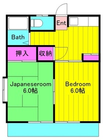 京王稲田堤駅 徒歩14分1階Fの間取り画像