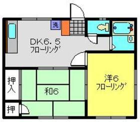 アネックス No.32階Fの間取り画像