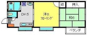 武蔵中原駅 徒歩14分1階Fの間取り画像