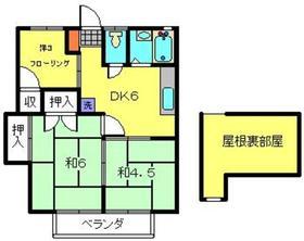 ドエールコスゲC棟2階Fの間取り画像