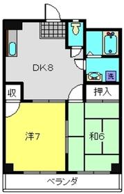 ドミールナカノ3階Fの間取り画像