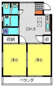 ドメスカミーリア2階Fの間取り画像