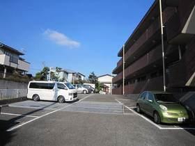 GRACIA風祭Ⅱ駐車場