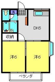 エステートピア新川崎A2階Fの間取り画像
