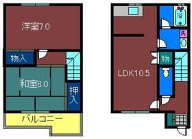 コーポ成和1階Fの間取り画像