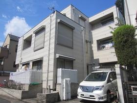 新代田駅 徒歩11分の外観画像