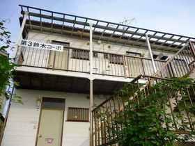 星川駅 徒歩11分の外観画像