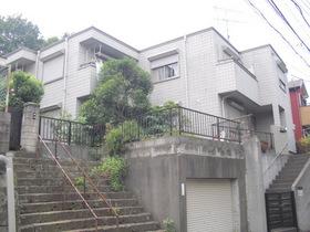 鶴見駅 バス10分「馬場町・北寺尾」徒歩6分の外観画像