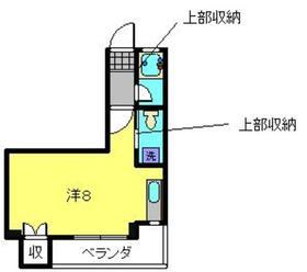 元住吉駅 徒歩25分1階Fの間取り画像