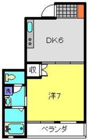 シルクガーデニア3階Fの間取り画像