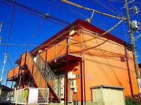 星川駅 徒歩15分の外観画像