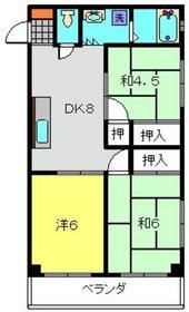 武蔵中原駅 徒歩8分3階Fの間取り画像