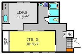 コーポ稲葉1階Fの間取り画像