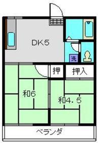 平間駅 徒歩10分2階Fの間取り画像