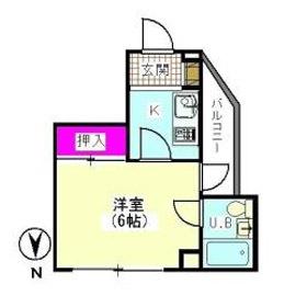 レスポワール多摩川 301号室