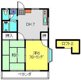 日吉駅 徒歩19分2階Fの間取り画像
