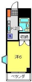 武蔵中原駅 徒歩6分3階Fの間取り画像