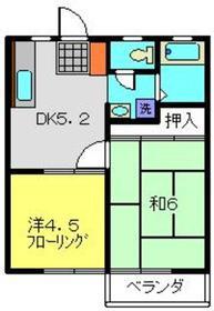 新川崎駅 徒歩8分1階Fの間取り画像