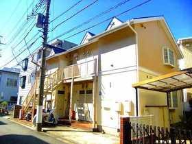 三松ハウスの外観画像